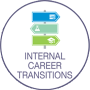 Internal Career Transitions